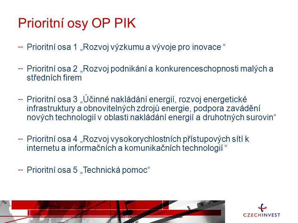 """Prioritní osy OP PIK Prioritní osa 1 """"Rozvoj výzkumu a vývoje pro inovace """" Prioritní osa 2 """"Rozvoj podnikání a konkurenceschopnosti malých a středníc"""