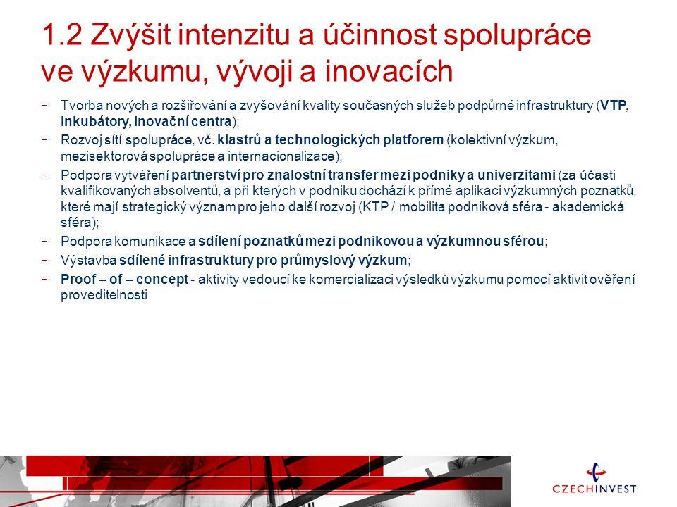 1.2 Zvýšit intenzitu a účinnost spolupráce ve výzkumu, vývoji a inovacích Tvorba nových a rozšiřování a zvyšování kvality současných služeb podpůrné infrastruktury (VTP, inkubátory, inovační centra); Rozvoj sítí spolupráce, vč.