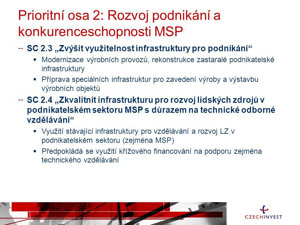 """Prioritní osa 2: Rozvoj podnikání a konkurenceschopnosti MSP SC 2.3 """"Zvýšit využitelnost infrastruktury pro podnikání  Modernizace výrobních provozů, rekonstrukce zastaralé podnikatelské infrastruktury  Příprava speciálních infrastruktur pro zavedení výroby a výstavbu výrobních objektů SC 2.4 """"Zkvalitnit infrastrukturu pro rozvoj lidských zdrojů v podnikatelském sektoru MSP s důrazem na technické odborné vzdělávání  Využití stávající infrastruktury pro vzdělávání a rozvoj LZ v podnikatelském sektoru (zejména MSP)  Předpokládá se využití křížového financování na podporu zejména technického vzdělávání"""