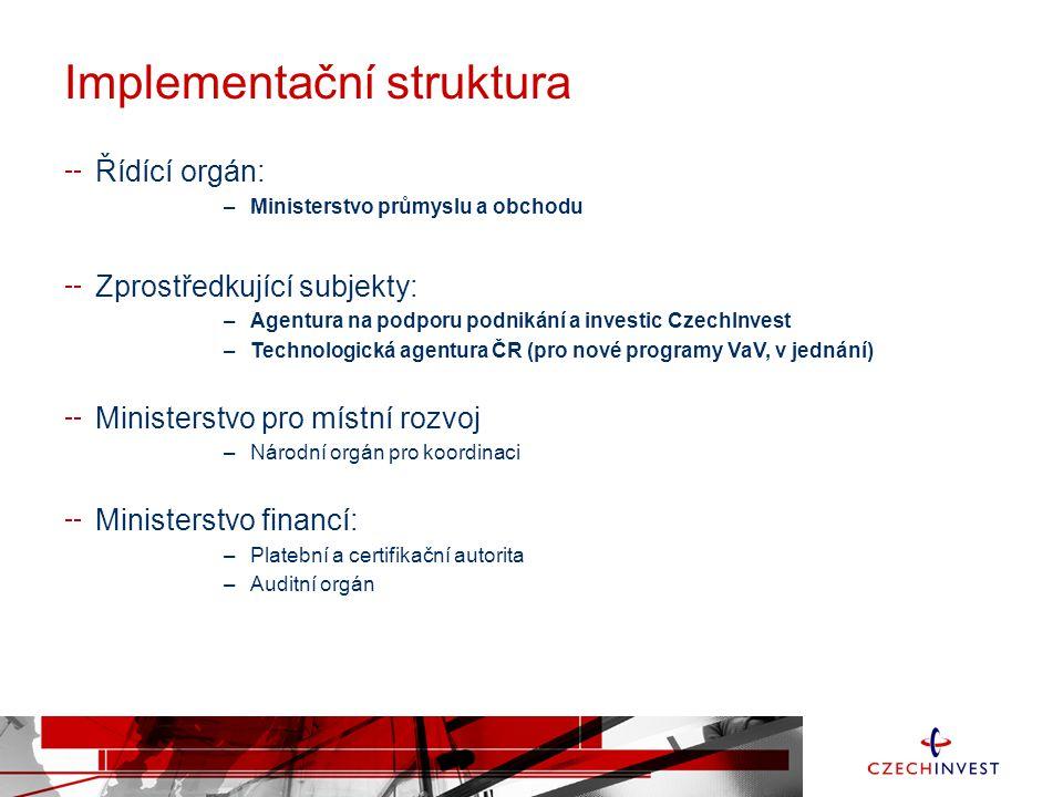 Implementační struktura Řídící orgán: –Ministerstvo průmyslu a obchodu Zprostředkující subjekty: –Agentura na podporu podnikání a investic CzechInvest