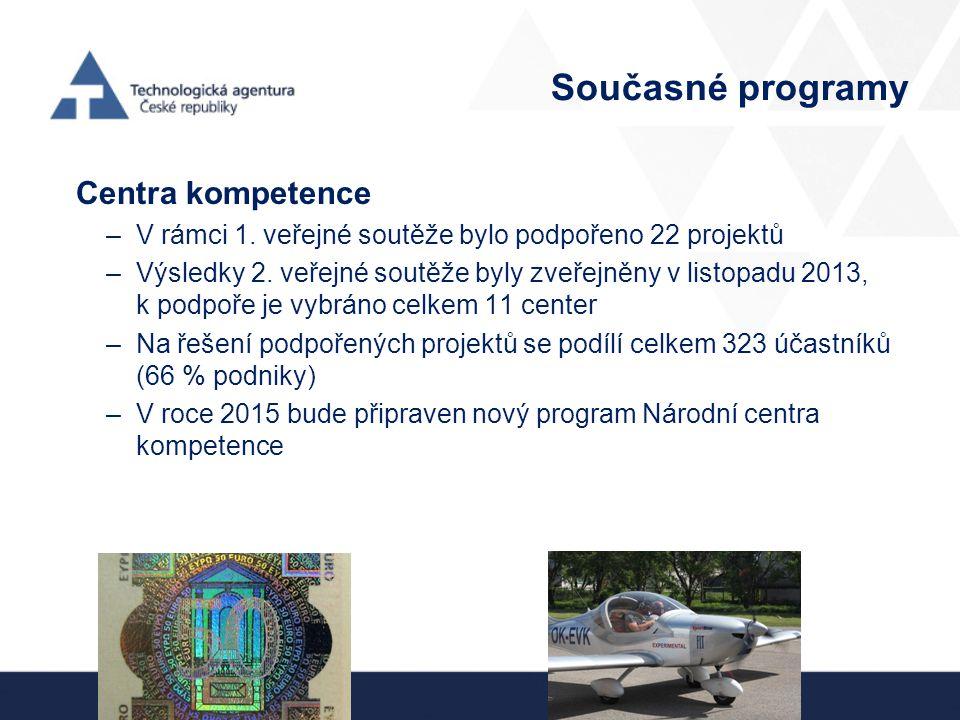 Současné programy Centra kompetence –V rámci 1. veřejné soutěže bylo podpořeno 22 projektů –Výsledky 2. veřejné soutěže byly zveřejněny v listopadu 20