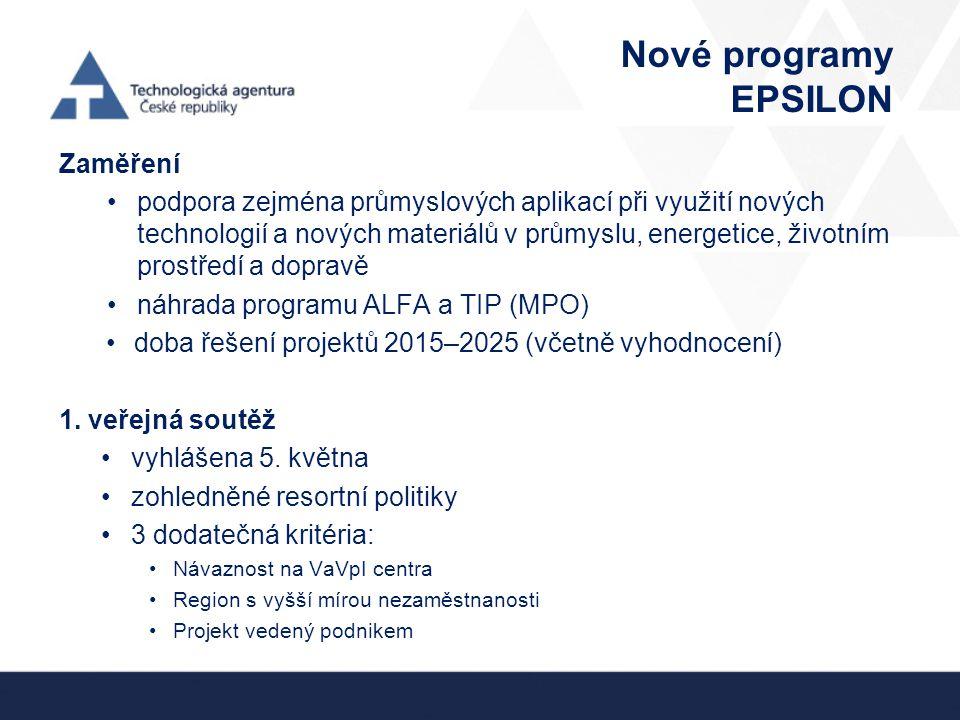 Nové programy EPSILON Zaměření podpora zejména průmyslových aplikací při využití nových technologií a nových materiálů v průmyslu, energetice, životní