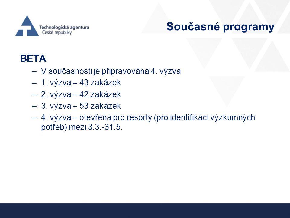 Současné programy BETA –V současnosti je připravována 4. výzva –1. výzva – 43 zakázek –2. výzva – 42 zakázek –3. výzva – 53 zakázek –4. výzva – otevře