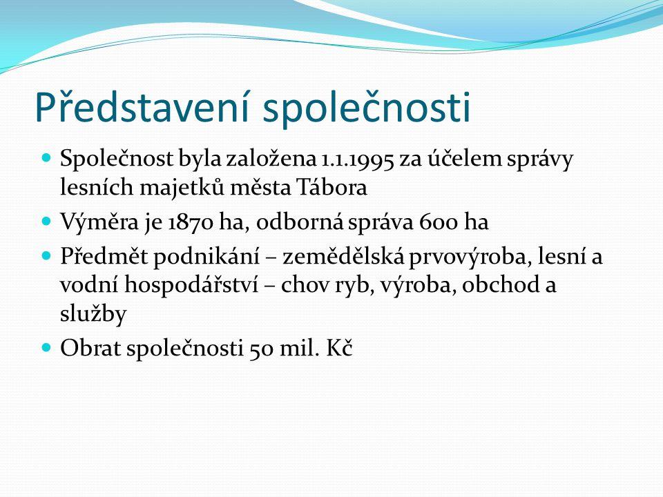 Představení společnosti Společnost byla založena 1.1.1995 za účelem správy lesních majetků města Tábora Výměra je 1870 ha, odborná správa 600 ha Předm
