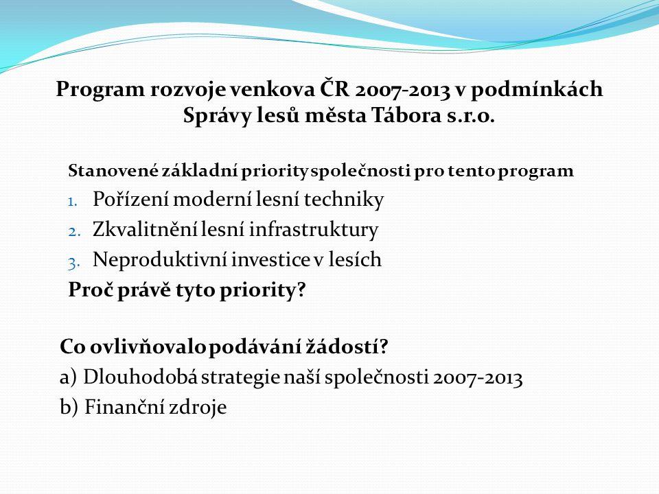 Program rozvoje venkova ČR 2007-2013 v podmínkách Správy lesů města Tábora s.r.o. Stanovené základní priority společnosti pro tento program 1. Pořízen