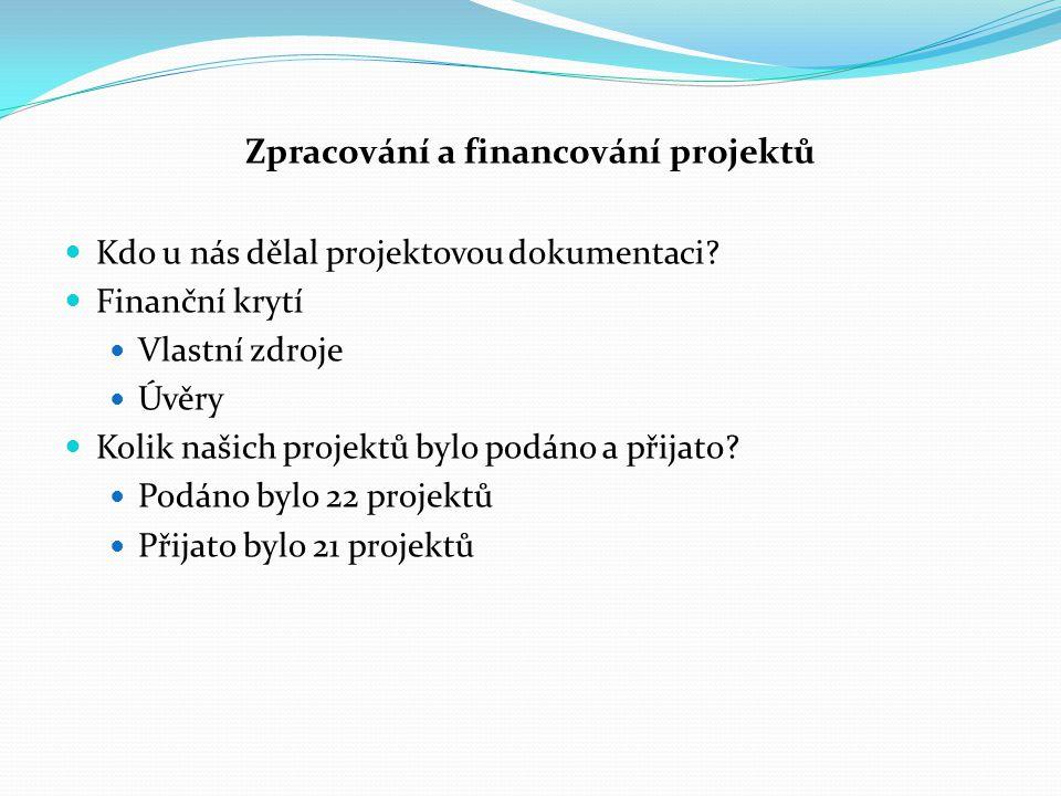 Zpracování a financování projektů Kdo u nás dělal projektovou dokumentaci? Finanční krytí Vlastní zdroje Úvěry Kolik našich projektů bylo podáno a při