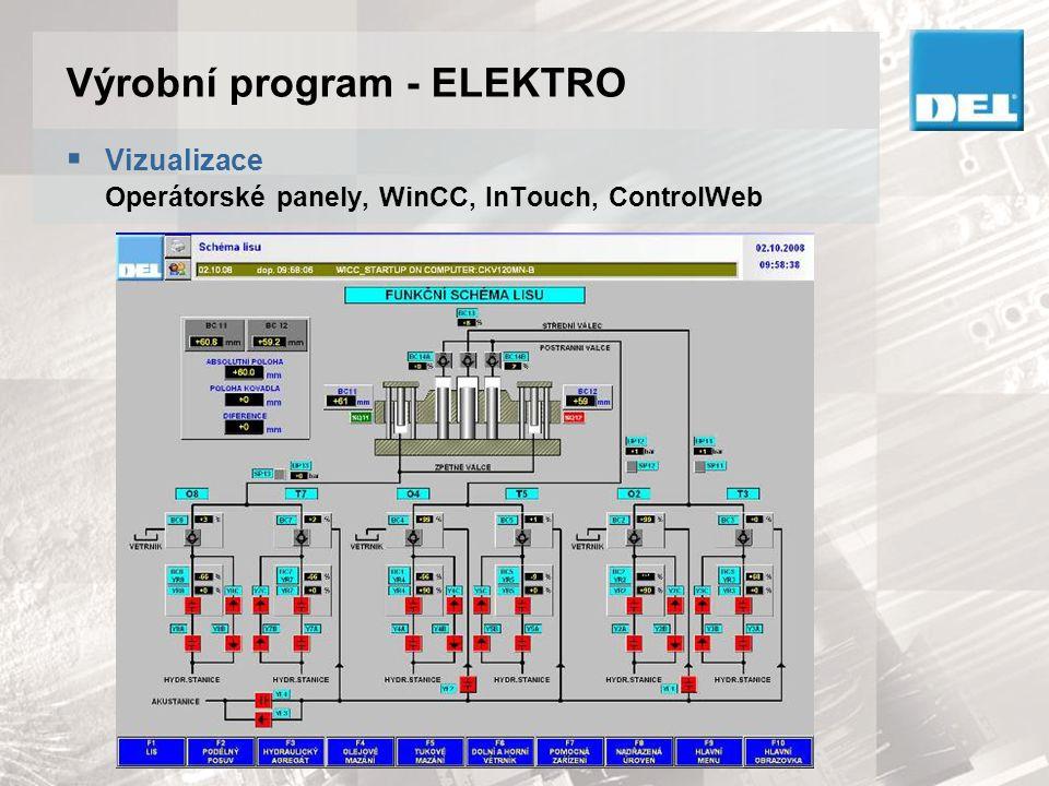 Vizualizace Operátorské panely, WinCC, InTouch, ControlWeb