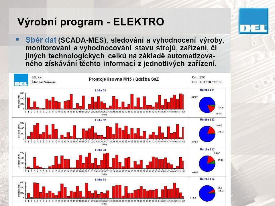 Výrobní program - ELEKTRO  Sběr dat (SCADA-MES), sledování a vyhodnocení výroby, monitorování a vyhodnocování stavu strojů, zařízení, či jiných techn