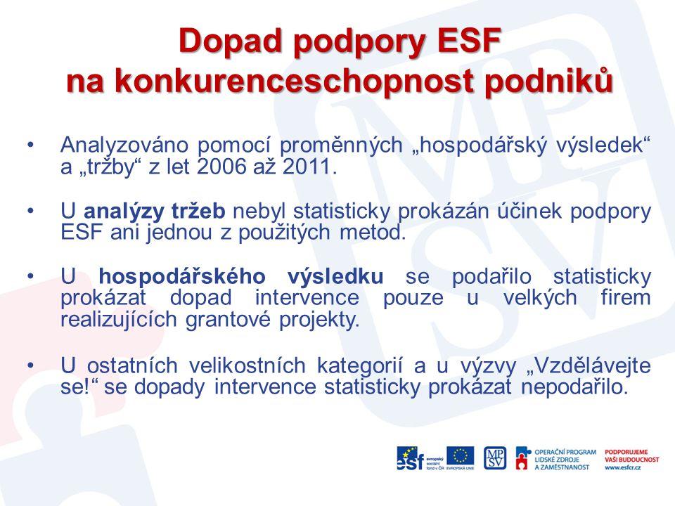 """Dopad podpory ESF na konkurenceschopnost podniků Analyzováno pomocí proměnných """"hospodářský výsledek"""" a """"tržby"""" z let 2006 až 2011. U analýzy tržeb ne"""