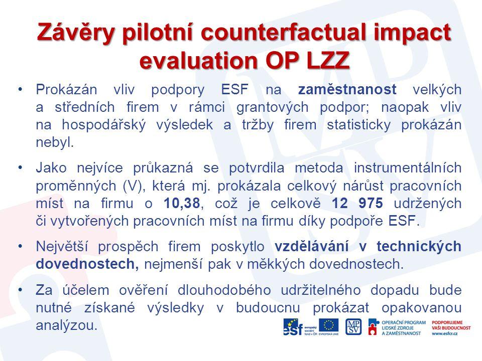 Závěry pilotní counterfactual impact evaluation OP LZZ Prokázán vliv podpory ESF na zaměstnanost velkých a středních firem v rámci grantových podpor;