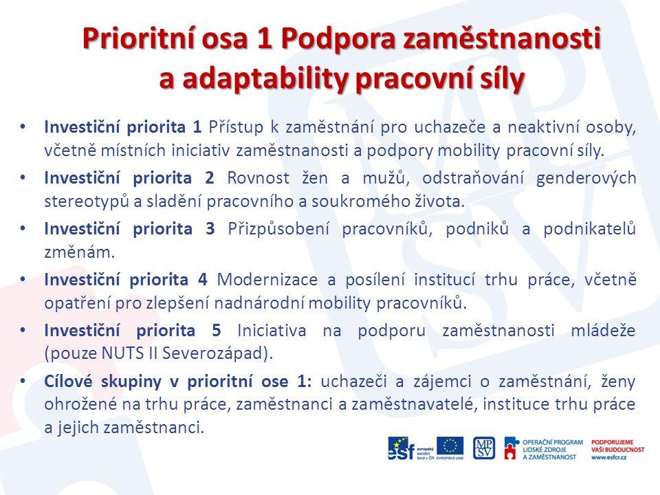 Prioritní osa 1 Podpora zaměstnanosti a adaptability pracovní síly Investiční priorita 1 Přístup k zaměstnání pro uchazeče a neaktivní osoby, včetně m