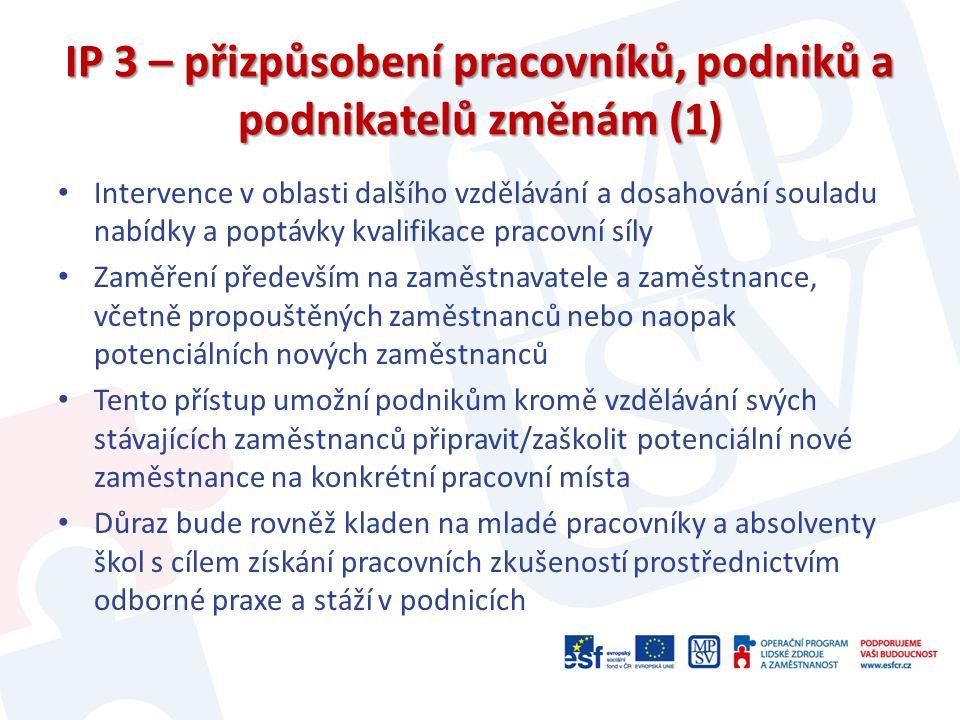 IP 3 – přizpůsobení pracovníků, podniků a podnikatelů změnám (1) Intervence v oblasti dalšího vzdělávání a dosahování souladu nabídky a poptávky kvali