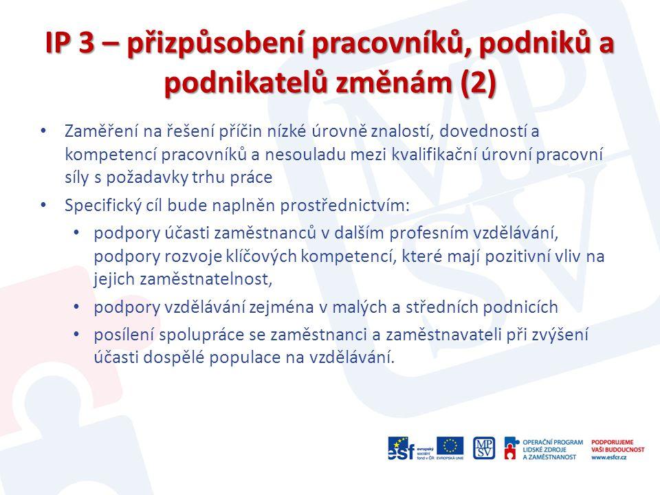 IP 3 – přizpůsobení pracovníků, podniků a podnikatelů změnám (2) Zaměření na řešení příčin nízké úrovně znalostí, dovedností a kompetencí pracovníků a