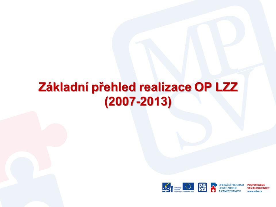 Základní přehled realizace OP LZZ (2007-2013)