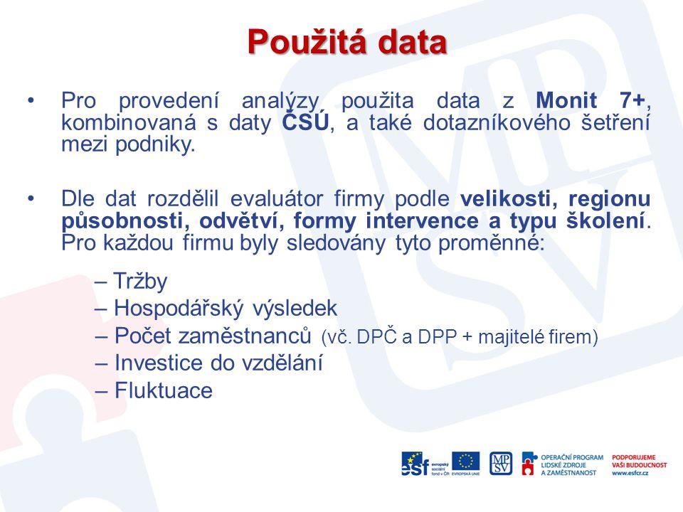Použitá data Pro provedení analýzy použita data z Monit 7+, kombinovaná s daty ČSÚ, a také dotazníkového šetření mezi podniky. Dle dat rozdělil evaluá