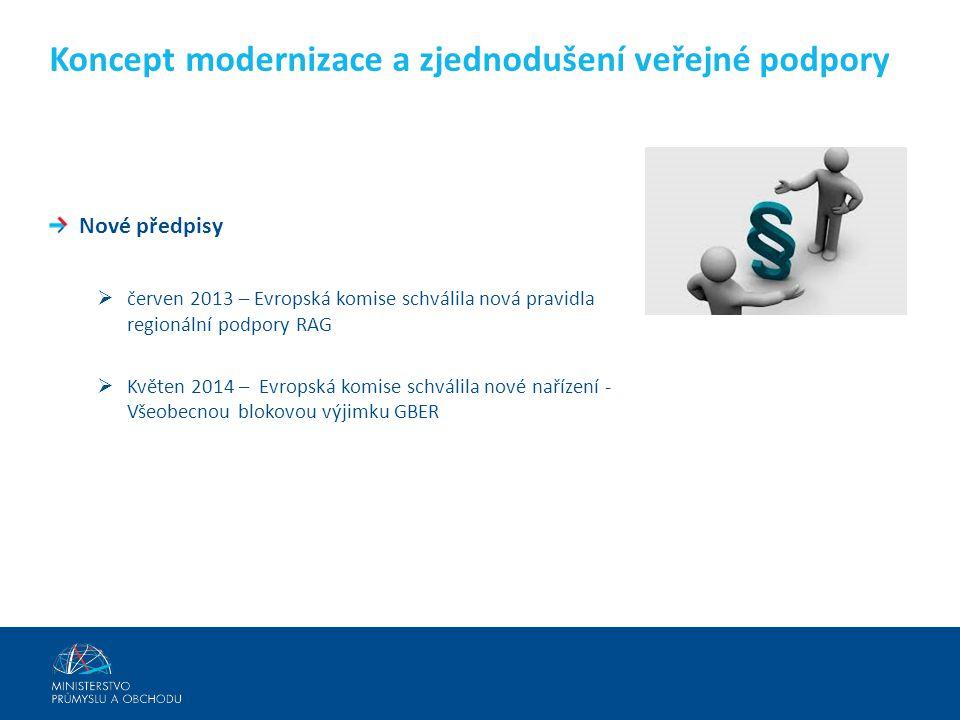 Nové předpisy  červen 2013 – Evropská komise schválila nová pravidla regionální podpory RAG  Květen 2014 – Evropská komise schválila nové nařízení - Všeobecnou blokovou výjimku GBER Koncept modernizace a zjednodušení veřejné podpory