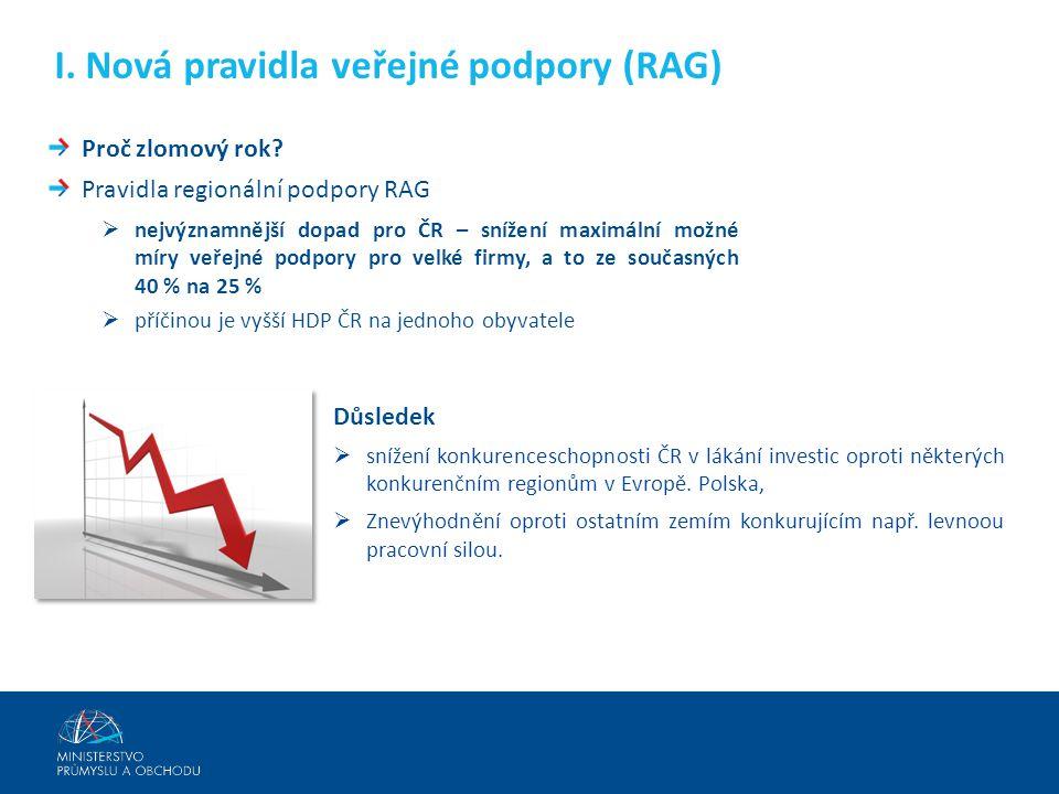 """Ukázkové změny  Podpora dodatečných investic - podpora omezena na minimum na základě """"přístupu vycházejícího z čistých dodatečných nákladů ."""