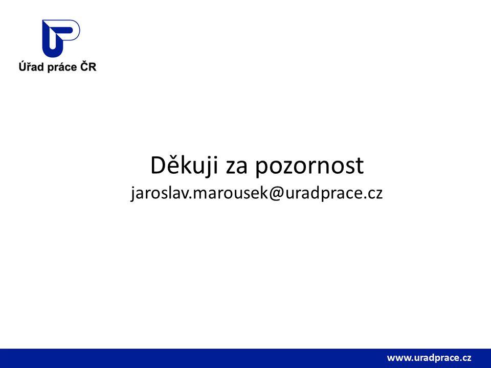 Děkuji za pozornost jaroslav.marousek@uradprace.cz