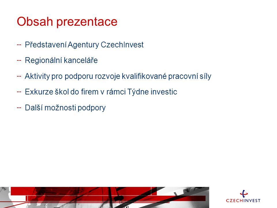 Obsah prezentace Představení Agentury CzechInvest Regionální kanceláře Aktivity pro podporu rozvoje kvalifikované pracovní síly Exkurze škol do firem
