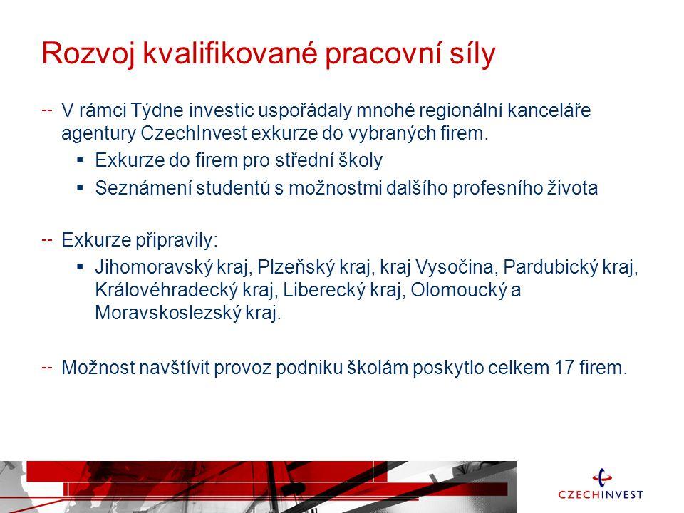 Rozvoj kvalifikované pracovní síly V rámci Týdne investic uspořádaly mnohé regionální kanceláře agentury CzechInvest exkurze do vybraných firem.  Exk
