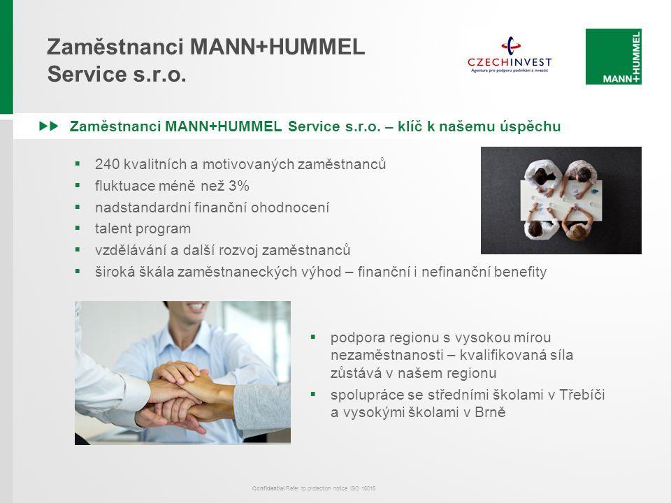 Confidential Refer to protection notice ISO 16016 Zaměstnanci MANN+HUMMEL Service s.r.o. – klíč k našemu úspěchu Zaměstnanci MANN+HUMMEL Service s.r.o