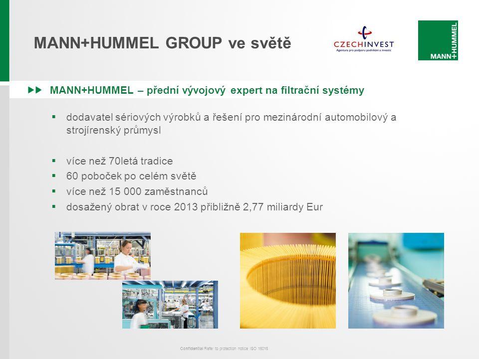 Confidential Refer to protection notice ISO 16016 MANN+HUMMEL – přední vývojový expert na filtrační systémy  dodavatel sériových výrobků a řešení pro