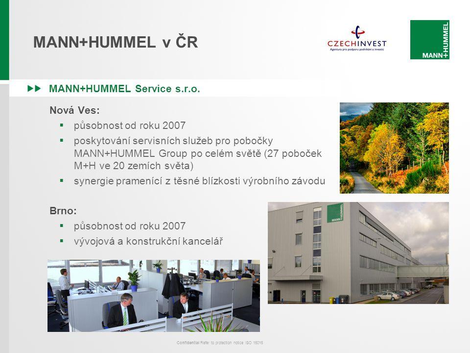 Confidential Refer to protection notice ISO 16016 MANN+HUMMEL Service s.r.o. Nová Ves:  působnost od roku 2007  poskytování servisních služeb pro po