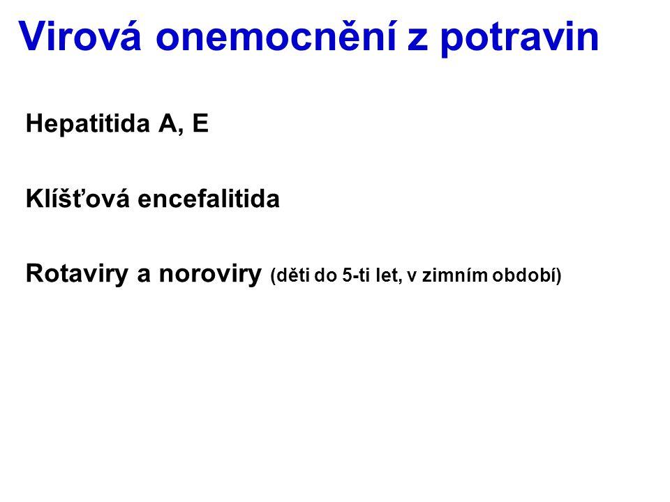Virová onemocnění z potravin Hepatitida A, E Klíšťová encefalitida Rotaviry a noroviry (děti do 5-ti let, v zimním období)