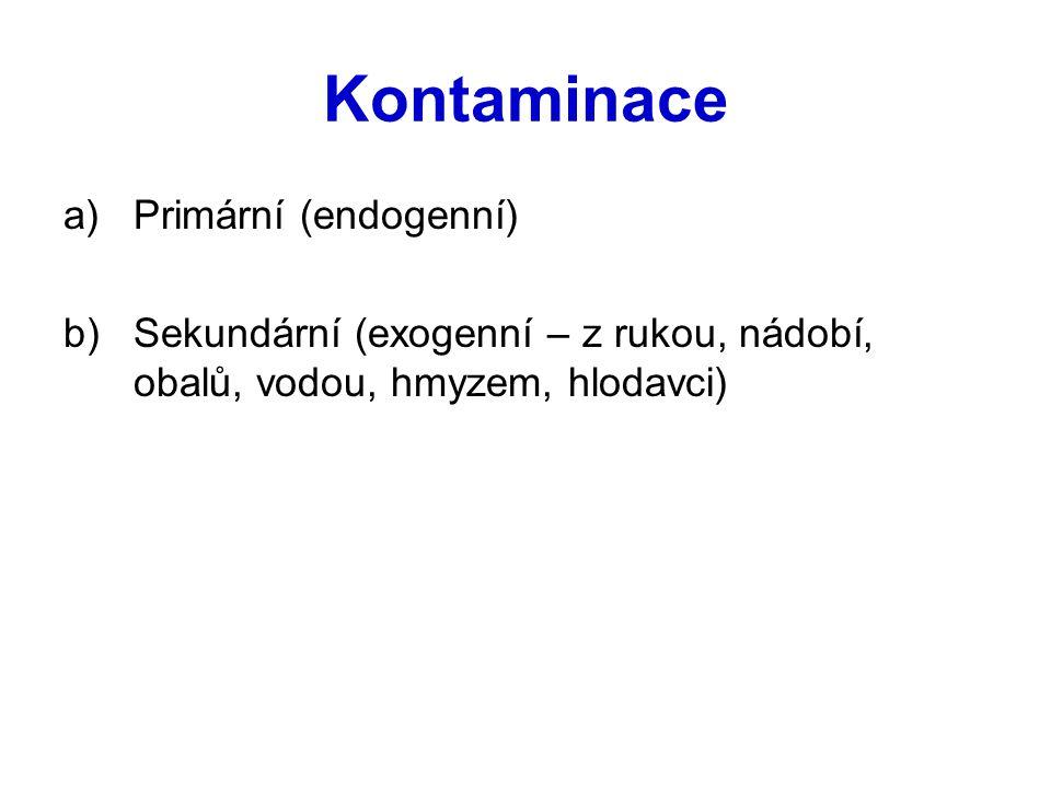 Kontaminace a)Primární (endogenní) b)Sekundární (exogenní – z rukou, nádobí, obalů, vodou, hmyzem, hlodavci)