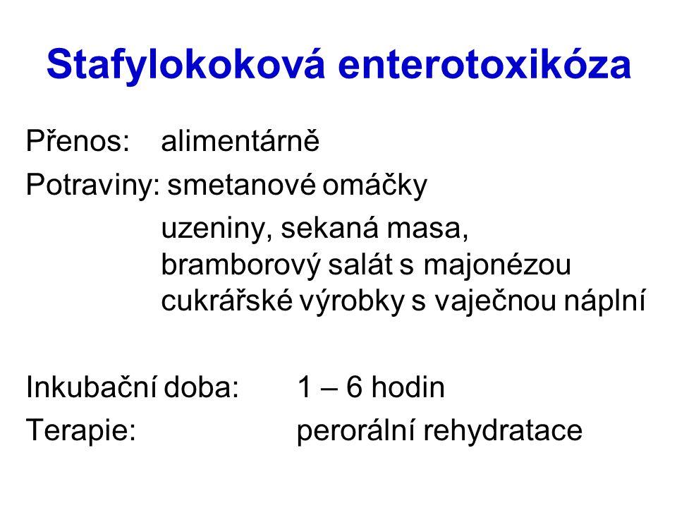 Stafylokoková enterotoxikóza Přenos: alimentárně Potraviny: smetanové omáčky uzeniny, sekaná masa, bramborový salát s majonézou cukrářské výrobky s va