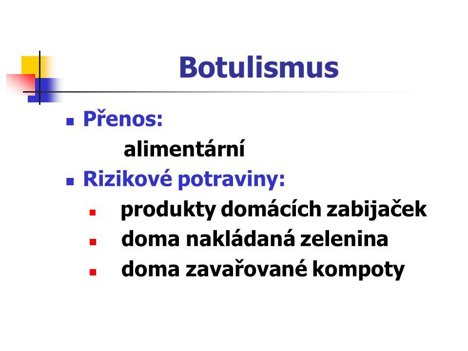 Botulismus Přenos: alimentární Rizikové potraviny: produkty domácích zabijaček doma nakládaná zelenina doma zavařované kompoty