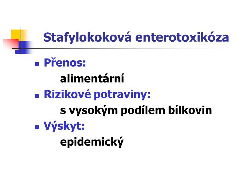 Stafylokoková enterotoxikóza Přenos: alimentární Rizikové potraviny: s vysokým podílem bílkovin Výskyt: epidemický