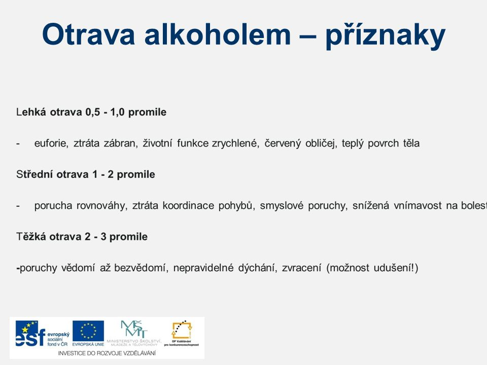 Otrava alkoholem – příznaky