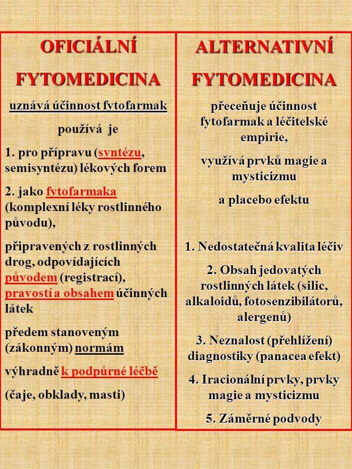 OFICIÁLNÍ MEDICINA Lékopis ČSL4 Český farmaceutický kodex 1994 Český lékopis 1997 s dodatky (poslední 2000)