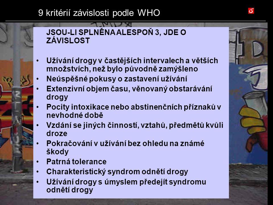 9 kritérií závislosti podle WHO JSOU-LI SPLNĚNA ALESPOŇ 3, JDE O ZÁVISLOST Užívání drogy v častějších intervalech a větších množstvích, než bylo původ