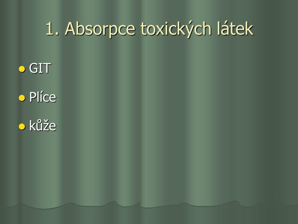 1. Absorpce toxických látek GIT GIT Plíce Plíce kůže kůže