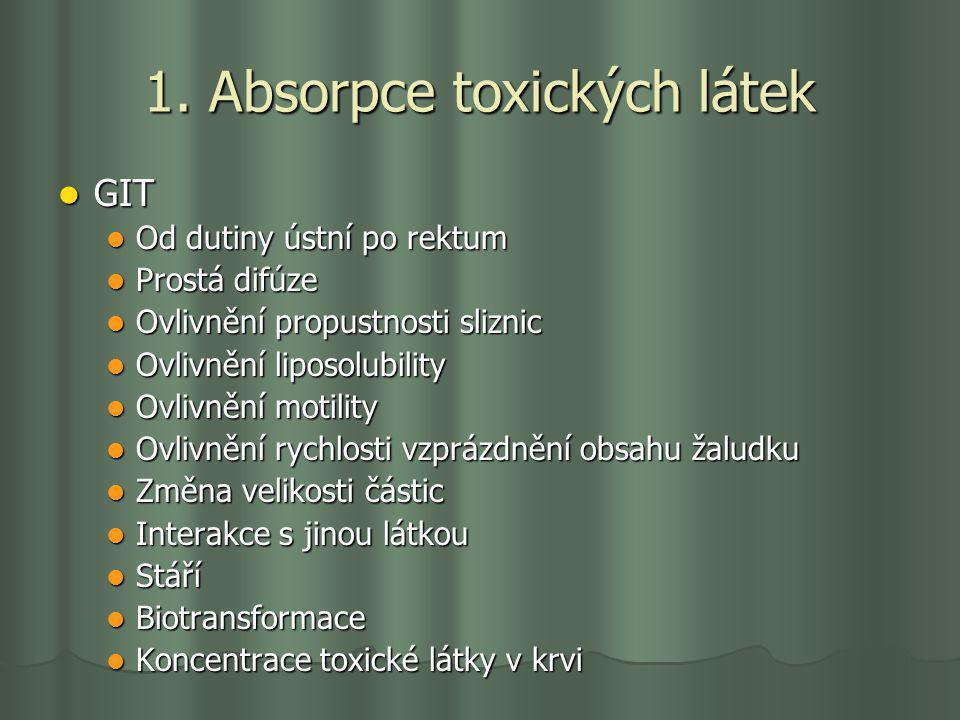 1. Absorpce toxických látek GIT GIT Od dutiny ústní po rektum Od dutiny ústní po rektum Prostá difúze Prostá difúze Ovlivnění propustnosti sliznic Ovl