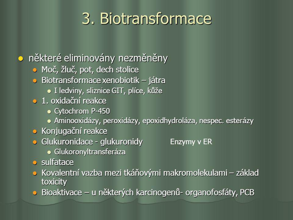 3. Biotransformace některé eliminovány nezměněny některé eliminovány nezměněny Moč, žluč, pot, dech stolice Moč, žluč, pot, dech stolice Biotransforma
