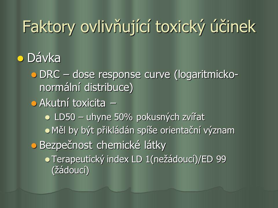 expozice Toxický účinek nastane když: Toxický účinek nastane když: Látka dosáhne příslušného místa Látka dosáhne příslušného místa Místa expozice Místa expozice Typické –GIT, plíce, kůže Typické –GIT, plíce, kůže V příslušné koncentraci V příslušné koncentraci Vehikulum, fyzikálně-chemické vlastnosti látek Vehikulum, fyzikálně-chemické vlastnosti látek koncentrace ve vehikulu koncentrace ve vehikulu Míra detoxikace v játrech Míra detoxikace v játrech Působí po určitou dobu Působí po určitou dobu Trvání expozice Trvání expozice Akutní jednorázová –24 hodin Akutní jednorázová –24 hodin Opakovaná – po 4 týdny (subakutní) Opakovaná – po 4 týdny (subakutní) 1-3 měsíce (subchronická) 1-3 měsíce (subchronická) Déle než 3 měsíce - chronická Déle než 3 měsíce - chronická