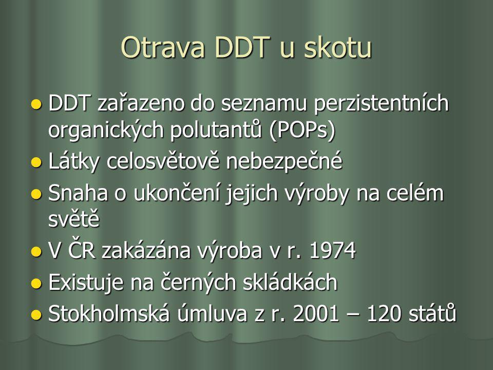 Otrava DDT u skotu DDT zařazeno do seznamu perzistentních organických polutantů (POPs) DDT zařazeno do seznamu perzistentních organických polutantů (P