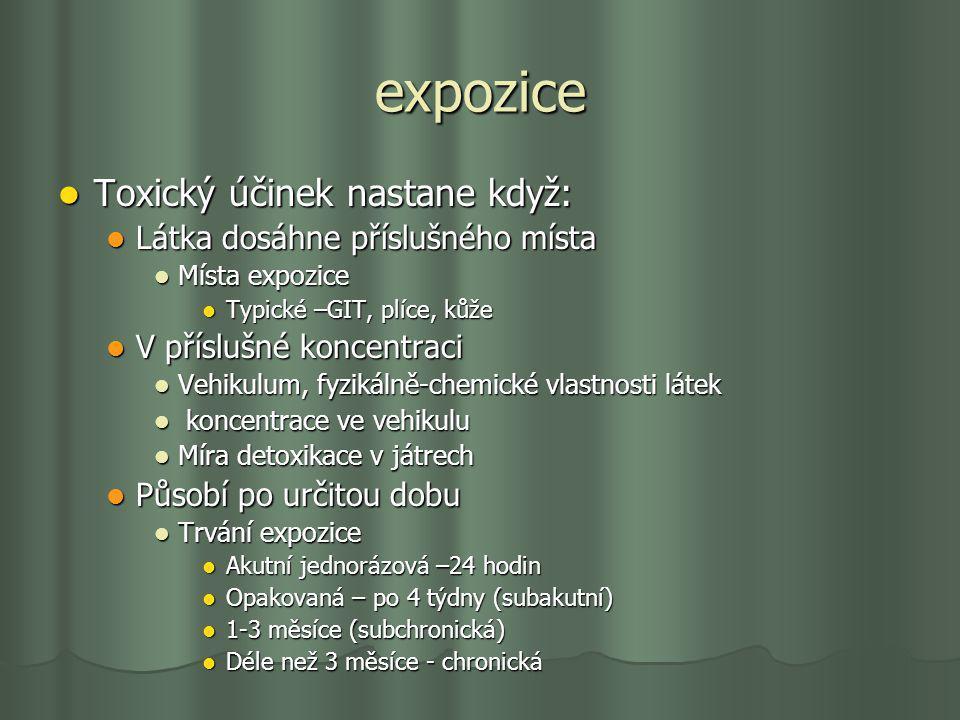 expozice Toxický účinek nastane když: Toxický účinek nastane když: Látka dosáhne příslušného místa Látka dosáhne příslušného místa Místa expozice Míst