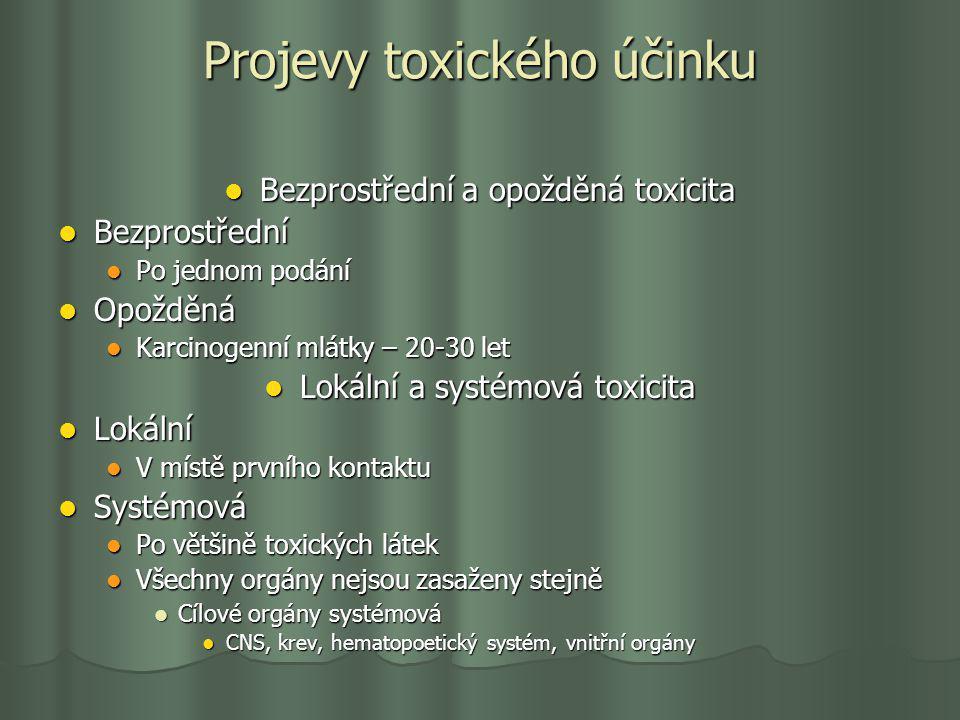 Otravy koní rostlinami Tis Tis Účinná látka: alkaloid - taxin (nejvíce ve starém jehličí) Účinná látka: alkaloid - taxin (nejvíce ve starém jehličí) Projevy otravy Projevy otravy Perakutní (100-200g jehličí) Perakutní (100-200g jehličí) (subletální dávky) Méně výrazná paralýza dolního pysku, ocasu, ataxie, kolaps, úhyn v křečích (subletální dávky) Méně výrazná paralýza dolního pysku, ocasu, ataxie, kolaps, úhyn v křečích Léčba (subletální dávky) Léčba (subletální dávky) Pokusit se vypláchnout žaludek Pokusit se vypláchnout žaludek Salinická laxancia Salinická laxancia