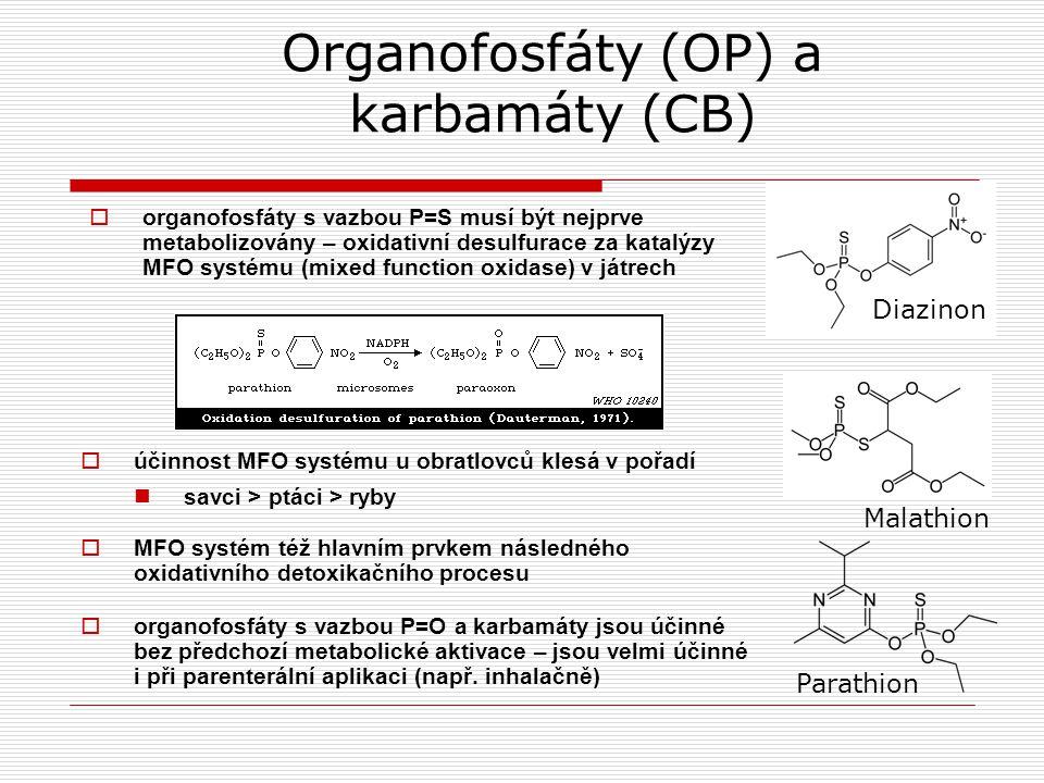 Organofosfáty (OP) a karbamáty (CB)  organofosfáty s vazbou P=S musí být nejprve metabolizovány – oxidativní desulfurace za katalýzy MFO systému (mixed function oxidase) v játrech Diazinon Malathion Parathion  účinnost MFO systému u obratlovců klesá v pořadí savci > ptáci > ryby  MFO systém též hlavním prvkem následného oxidativního detoxikačního procesu  organofosfáty s vazbou P=O a karbamáty jsou účinné bez předchozí metabolické aktivace – jsou velmi účinné i při parenterální aplikaci (např.