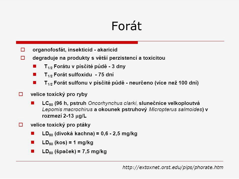 Forát  organofosfát, insekticid - akaricid  degraduje na produkty s větší perzistencí a toxicitou T 1/2 Forátu v písčité půdě - 3 dny T 1/2 Forát sulfoxidu - 75 dní T 1/2 Forát sulfonu v písčité půdě - neurčeno (více než 100 dní)  velice toxícký pro ryby LC 50 (96 h, pstruh Oncorhynchus clarki, slunečnice velkoploutvá Lepomis macrochirus a okounek pstruhový Micropterus salmoides) v rozmezí 2-13  g/L  velice toxický pro ptáky LD 50 (divoká kachna) = 0,6 - 2,5 mg/kg LD 50 (kos) = 1 mg/kg LD 50 (špaček) = 7,5 mg/kg http://extoxnet.orst.edu/pips/phorate.htm