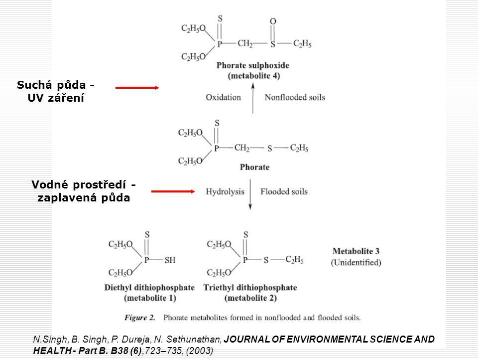 Vodné prostředí - zaplavená půda Suchá půda - UV záření N.Singh, B.