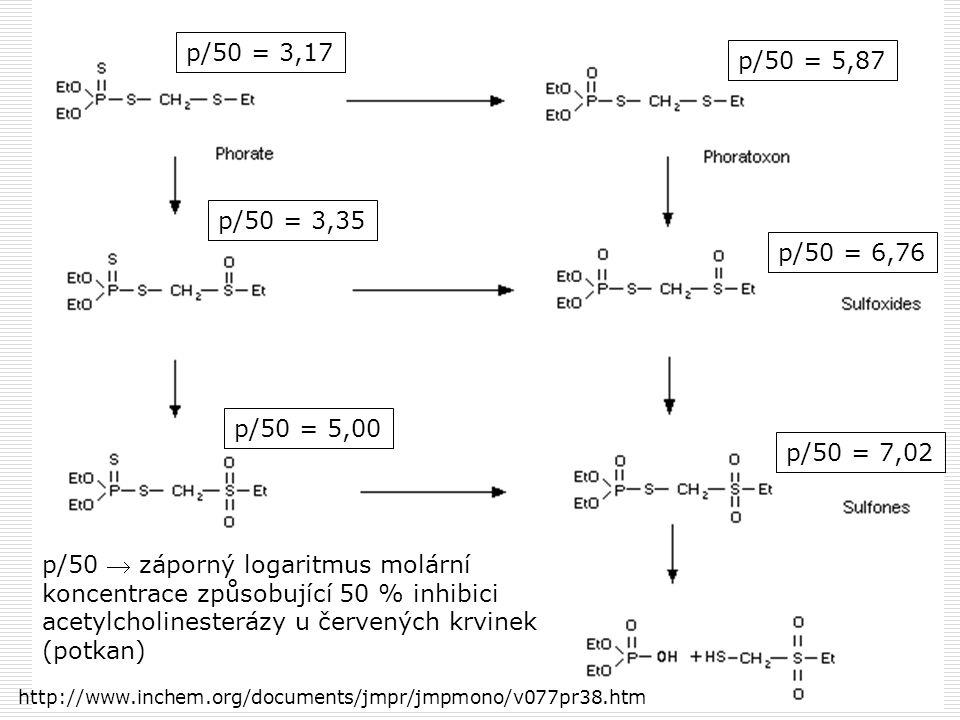 p/50 = 3,17 p/50 = 3,35 p/50 = 5,00 p/50 = 5,87 p/50 = 6,76 p/50 = 7,02 p/50  záporný logaritmus molární koncentrace způsobující 50 % inhibici acetylcholinesterázy u červených krvinek (potkan) http://www.inchem.org/documents/jmpr/jmpmono/v077pr38.htm