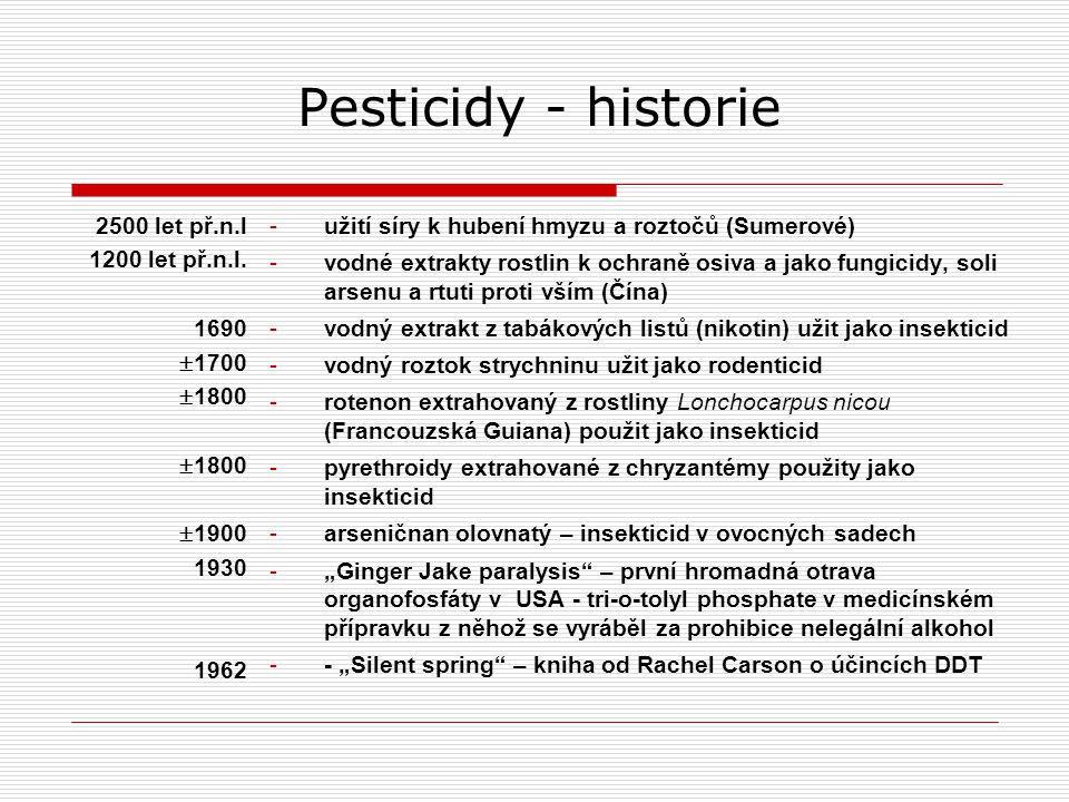 Pesticidy - historie 2500 let př.n.l 1200 let př.n.l.