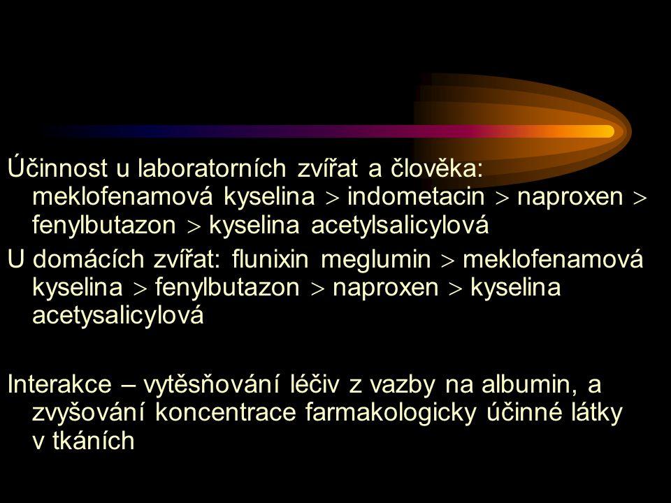 Účinnost u laboratorních zvířat a člověka: meklofenamová kyselina  indometacin  naproxen  fenylbutazon  kyselina acetylsalicylová U domácích zvířat: flunixin meglumin  meklofenamová kyselina  fenylbutazon  naproxen  kyselina acetysalicylová Interakce – vytěsňování léčiv z vazby na albumin, a zvyšování koncentrace farmakologicky účinné látky v tkáních