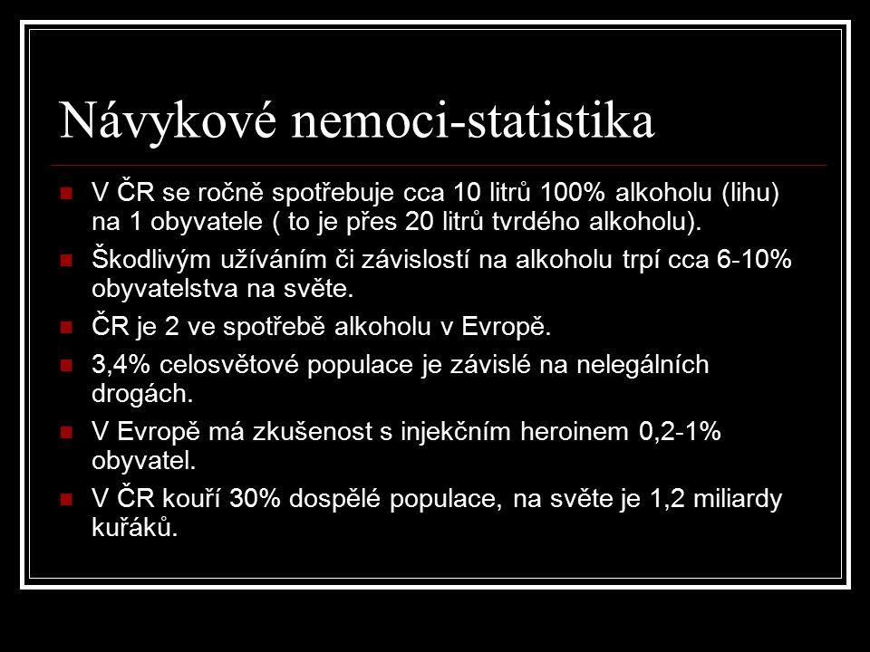Návykové nemoci-statistika V ČR se ročně spotřebuje cca 10 litrů 100% alkoholu (lihu) na 1 obyvatele ( to je přes 20 litrů tvrdého alkoholu). Škodlivý