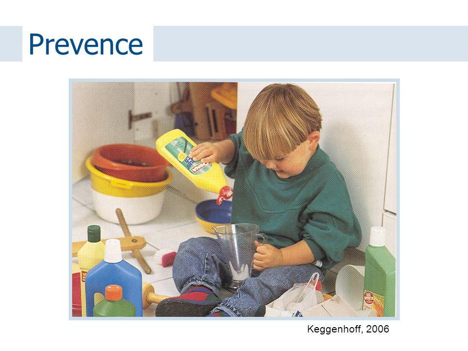 Keggenhoff, 2006 Prevence